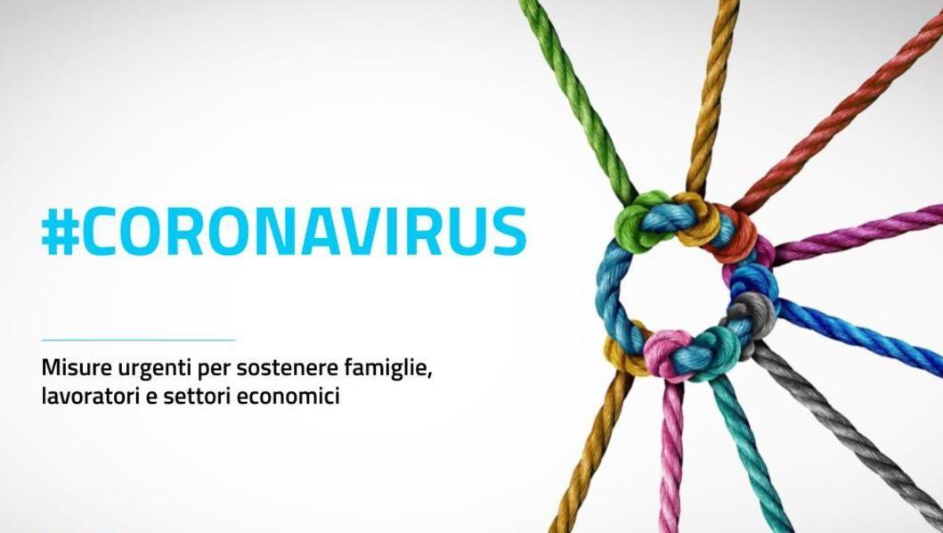 MISURE STRAORDINARIE URGENTI A SOSTEGNO DELLE FAMIGLIE A SEGUITO DELL'EMERGENZA SARS COVID-19